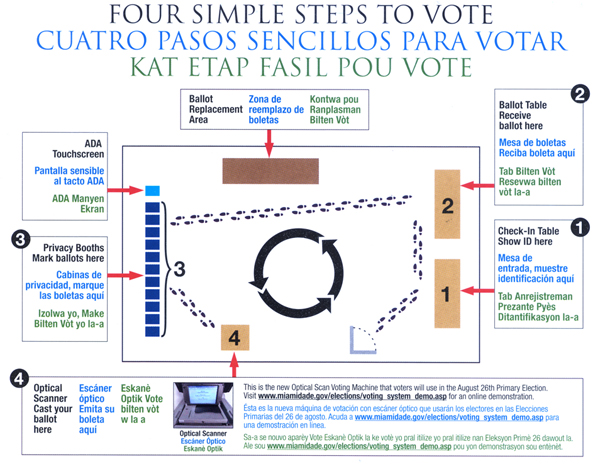 Four steps to vote: 1) Check-in table, show ID. 2) Ballot table - receive ballot. 3) Privacy Booths – mark ballot, or go to ADA touchscreen ballot; 4) Optical scanner - cast your ballot.