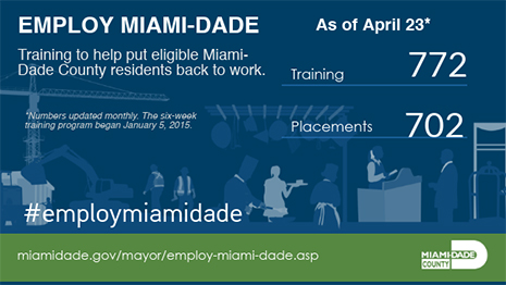 Employ Miami-Dade Infographic